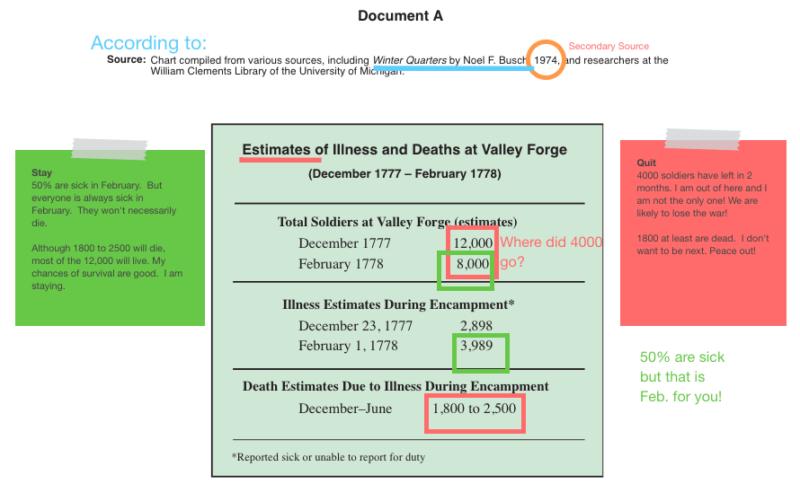 dbq online document analysis